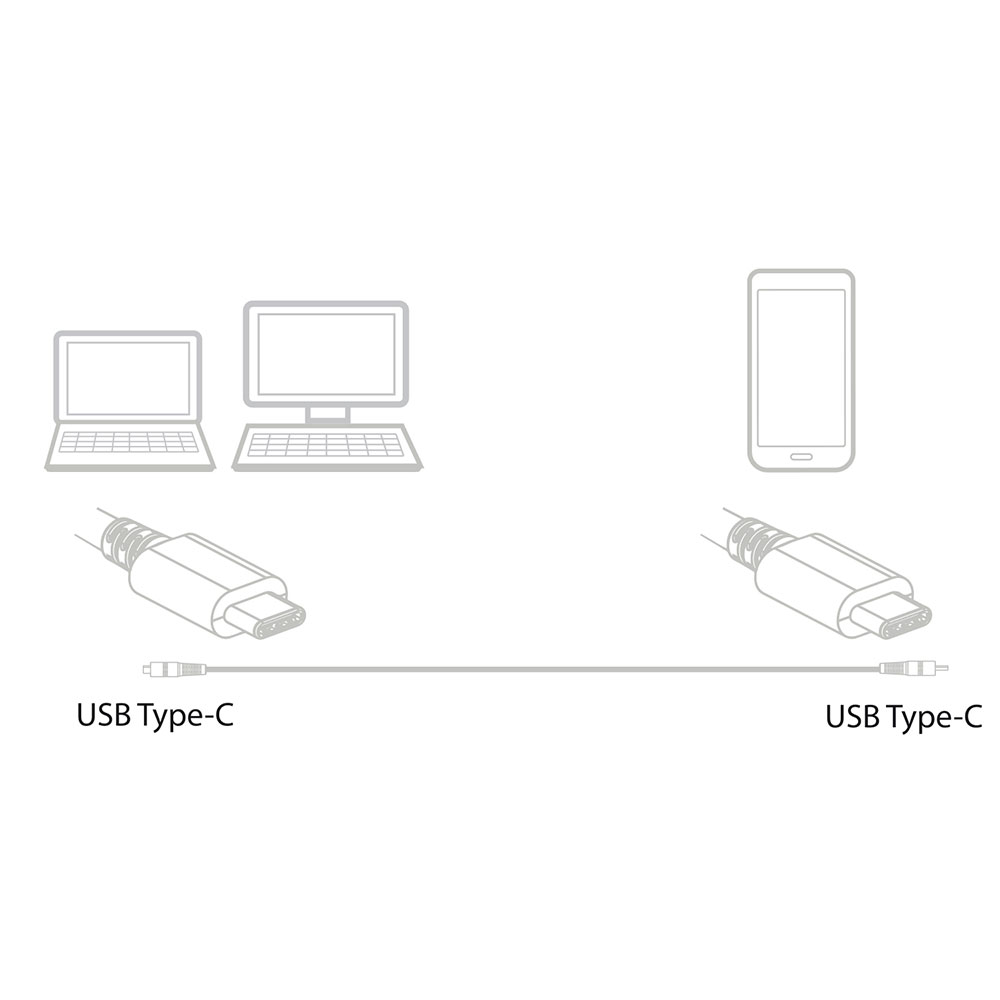 USB 3.2 Gen2 Type-C to Type-C connection cable 1m