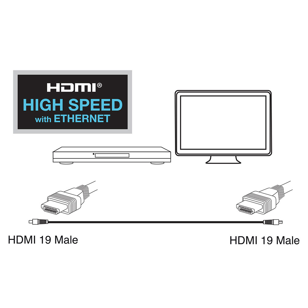 High Speed HDMI cable 5 meter
