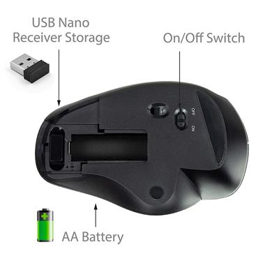 Wireless Ergonomic Mouse 1600 DPI with thumb scroll wheel