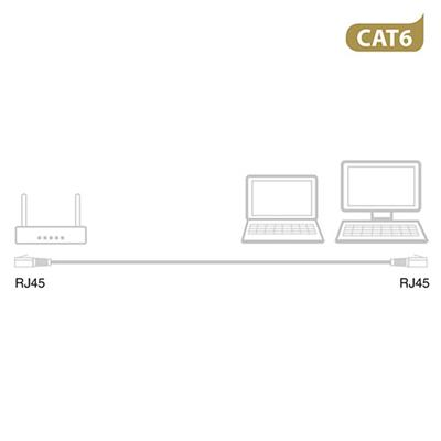 Networking Cable CAT6 UTP 2M