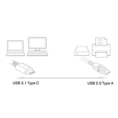 USB 2.0 Type-C to Type-A Connection Cable 1m